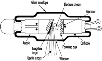 T10636575 Fuse Box Diagram 2003 Ford Ranger on 2000 taurus fuse box identification