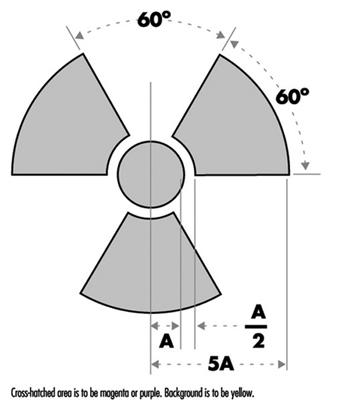 48 Radiation Ionizing