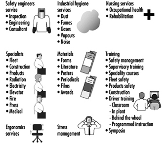 60  Safety Programs