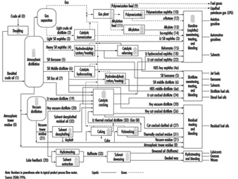OIL10F28 process flow diagram crude distillation unit readingrat net Crude Oil Refinery at crackthecode.co