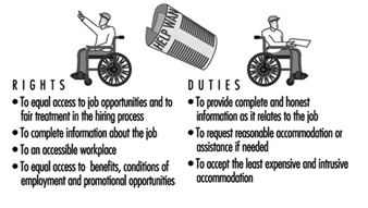 rights and duties of workers Workers' compensation program specialists' responsibilities the workers' compensation program specialist is the bureau's designated point of contact for processing and managing data necessary for complying with bureau and office of workers' compensation programs (owcp) requirements for workers with occupational injuries or illness.