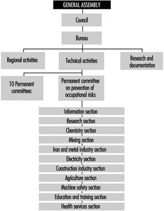 the international encyclopedia of organizational communication pdf