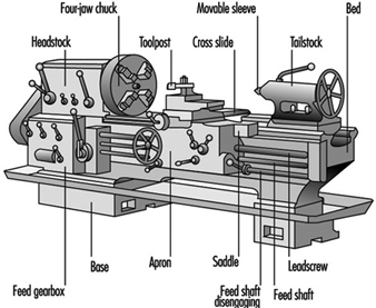 lathe machine drawing pdf - photo #15
