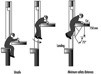 Elevators Escalators And Hoists