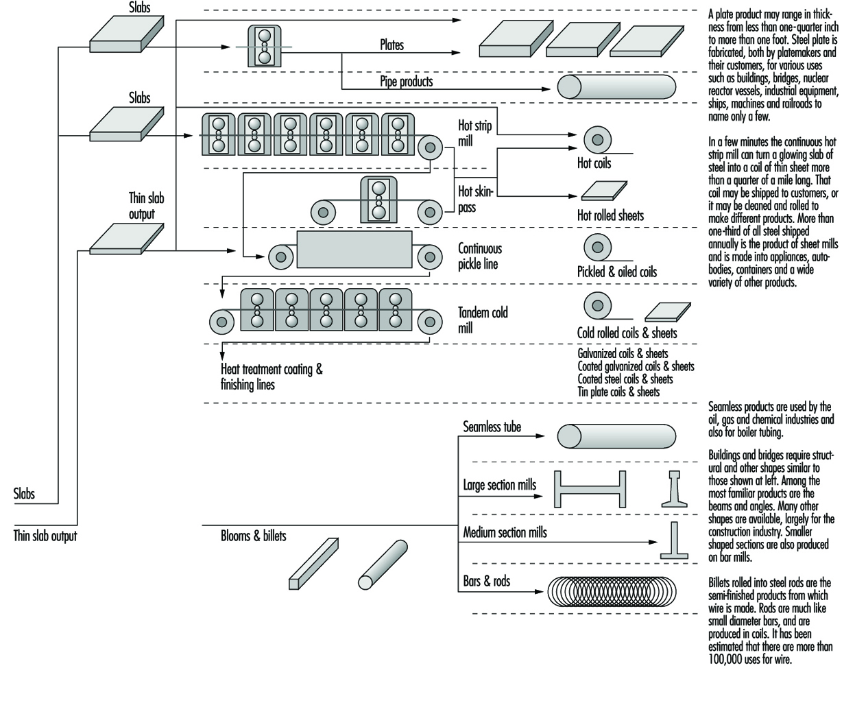 Part Xi Industries Based On Natural Resources Wiring Diagram As Well Central Vacuum Industrial Iro020f1